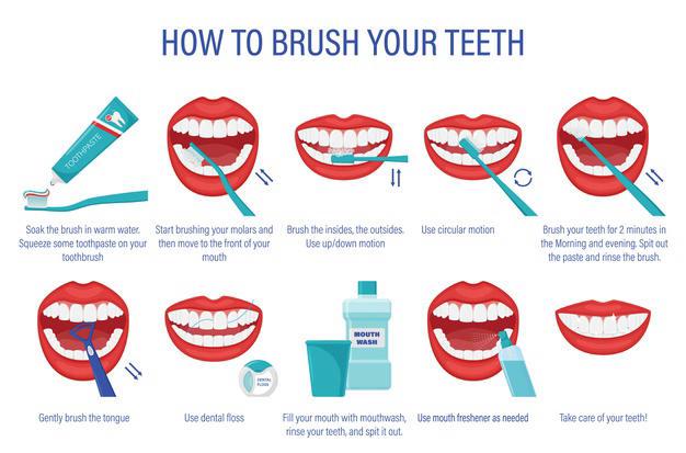 cách chải răng