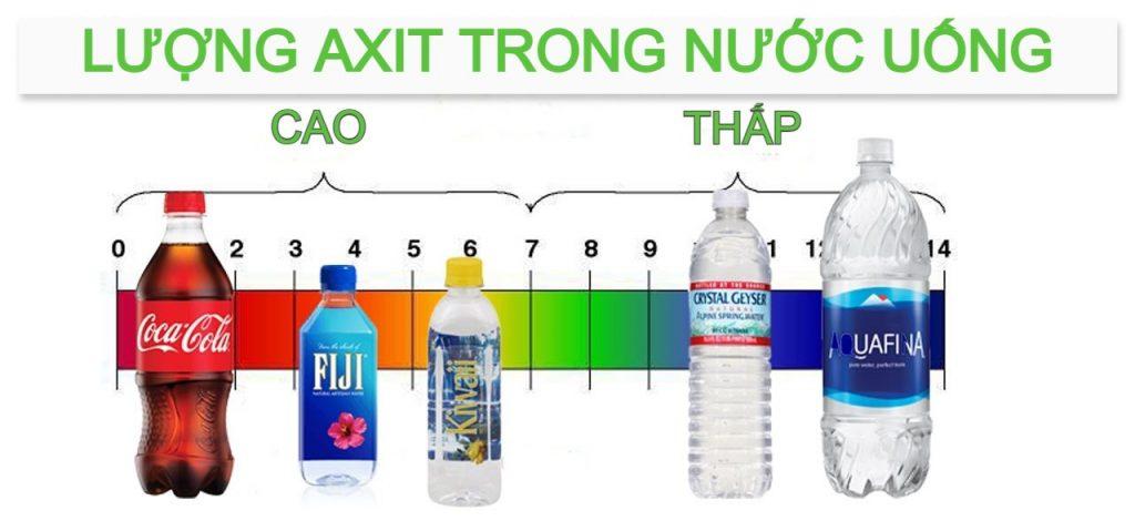 mon-co-rang-do-axit